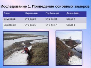 Исследование 1. Проведение основных замеров Овраг Ширина (м) Глубина (м) Длин
