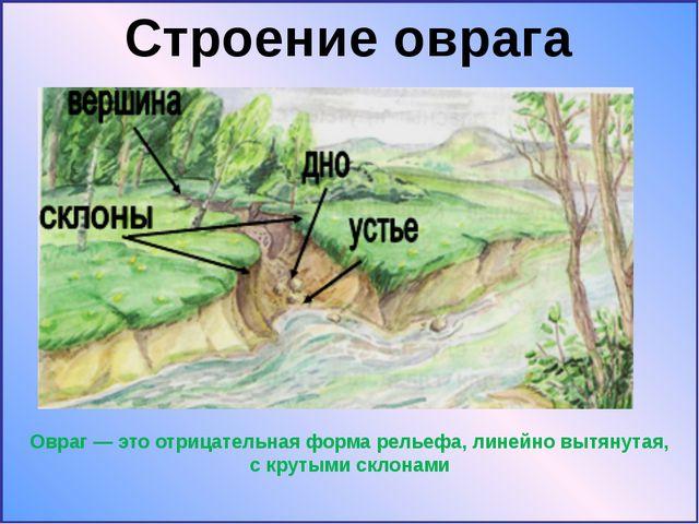 Овраг— это отрицательная форма рельефа, линейно вытянутая, с крутыми склонам...