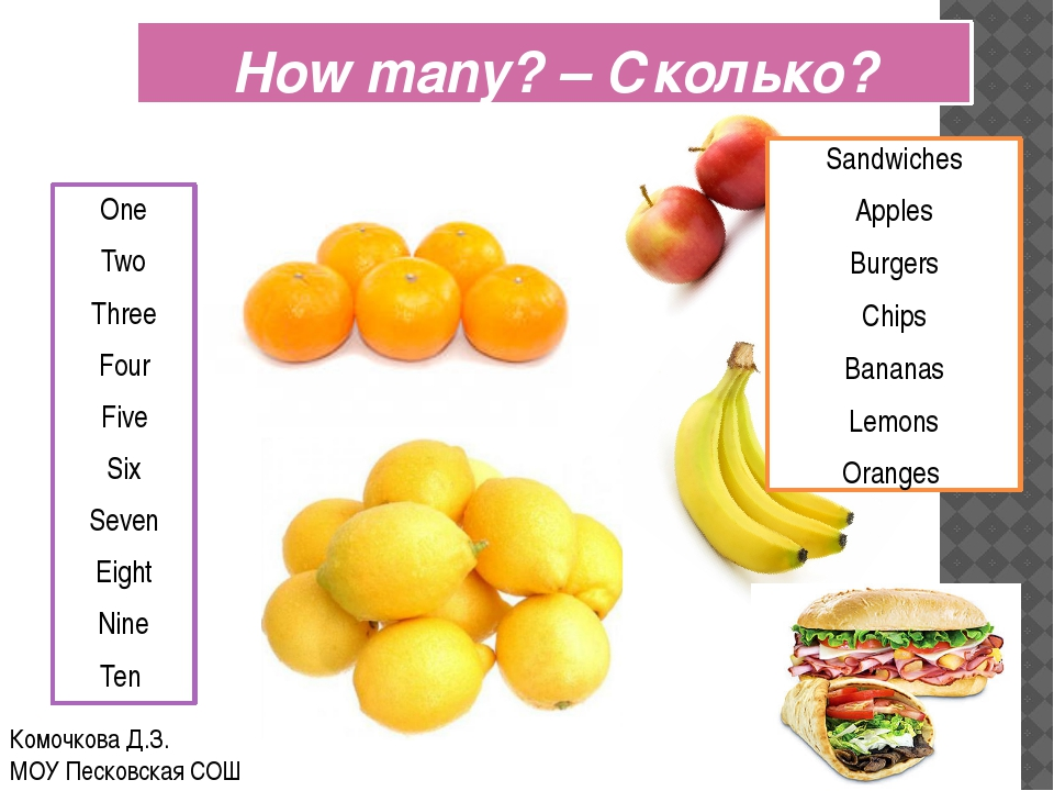 How many? – Сколько? One Two Three Four Five Six Seven Eight Nine Ten Sandwic...