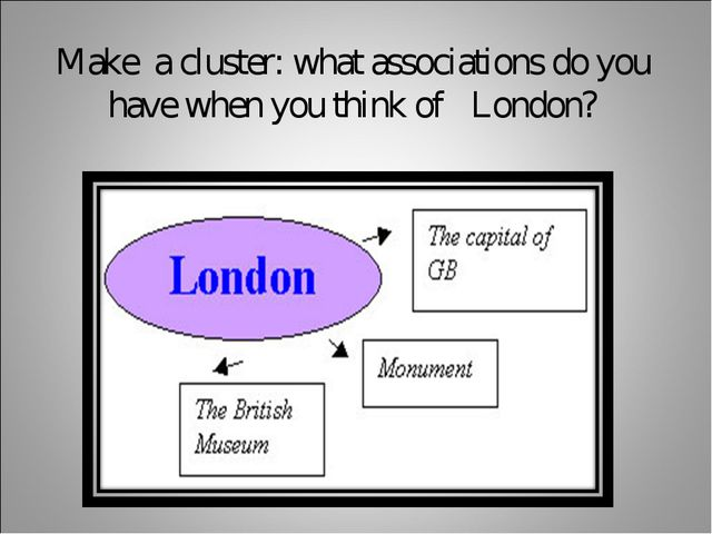 Make a cluster: what associations do you have when you think of   London?