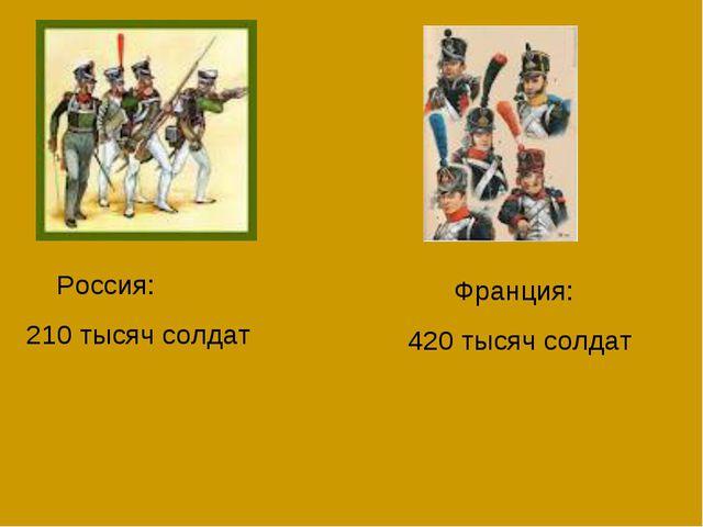 Россия: 210 тысяч солдат Франция: 420 тысяч солдат