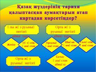 Ұлы жүз руының негізгі аймақтары Жетісу Орта жүз руының негізгі аймақтары Орт