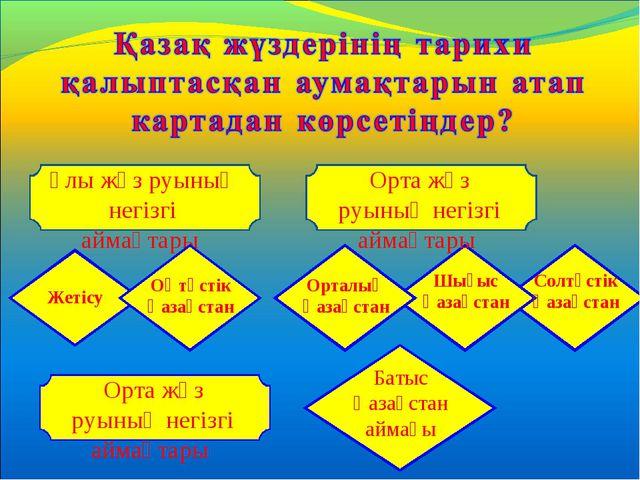 Ұлы жүз руының негізгі аймақтары Жетісу Орта жүз руының негізгі аймақтары Орт...