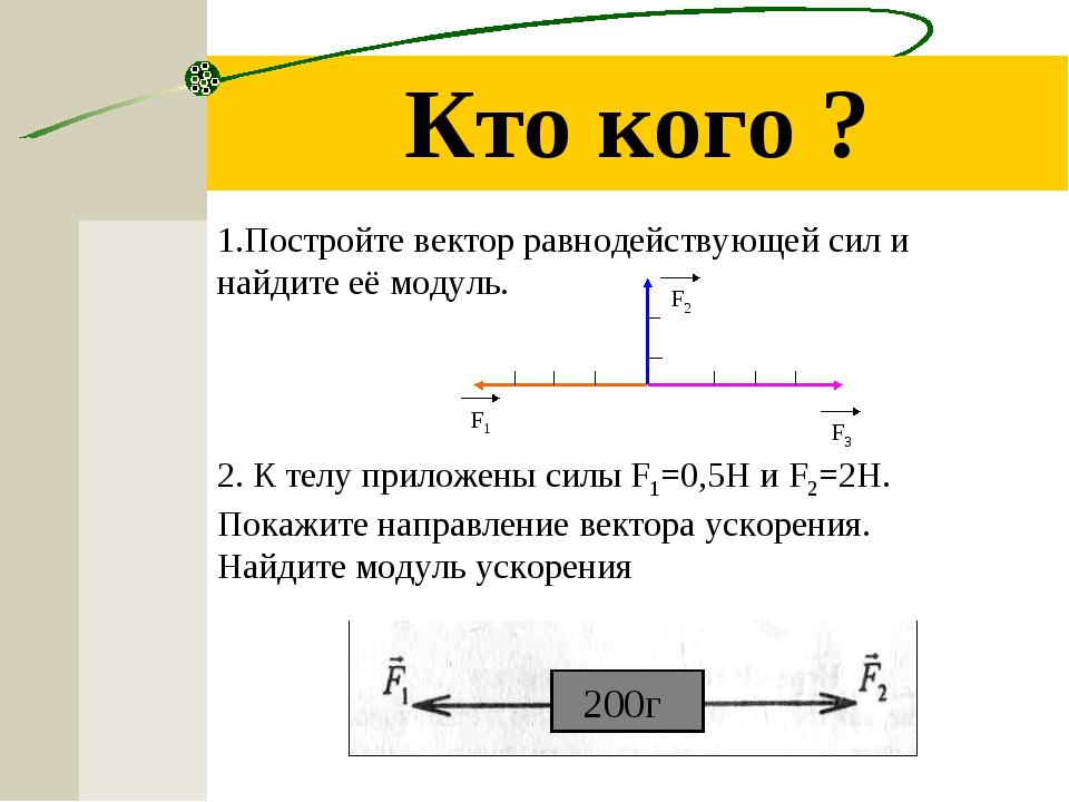 Кто кого ? 1.Постройте вектор равнодействующей сил и найдите её модуль. 2. К...