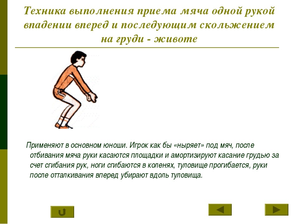 Техника выполнения приема мяча одной рукой впадении вперед и последующим скол...
