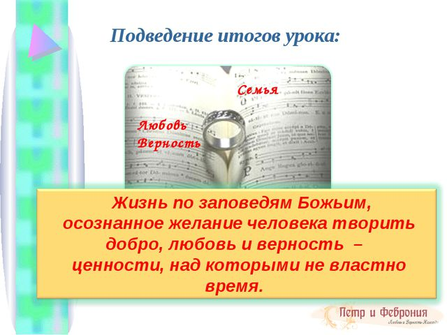 Подведение итогов урока: Семья Любовь Верность - Чем обогатила вас история Пе...