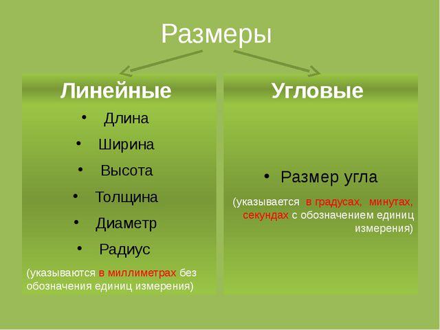 Размеры Линейные Длина Ширина Высота Толщина Диаметр Радиус (указываются в ми...