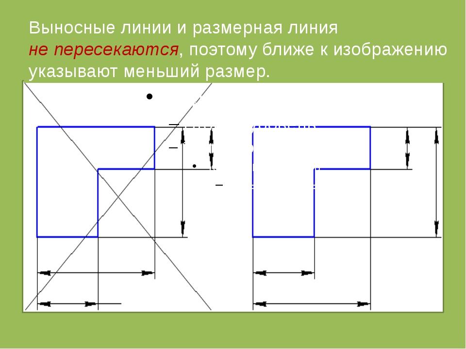 Выносные линии и размерная линия не пересекаются, поэтому ближе к изображени...