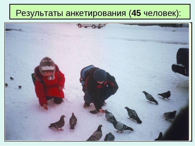 Результаты анкетирования (45 человек): 1. Как вы считаете, голуби, живущие в...
