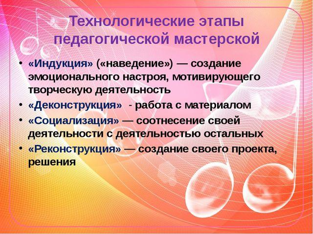 Технологические этапы педагогической мастерской «Индукция» («наведение») —со...