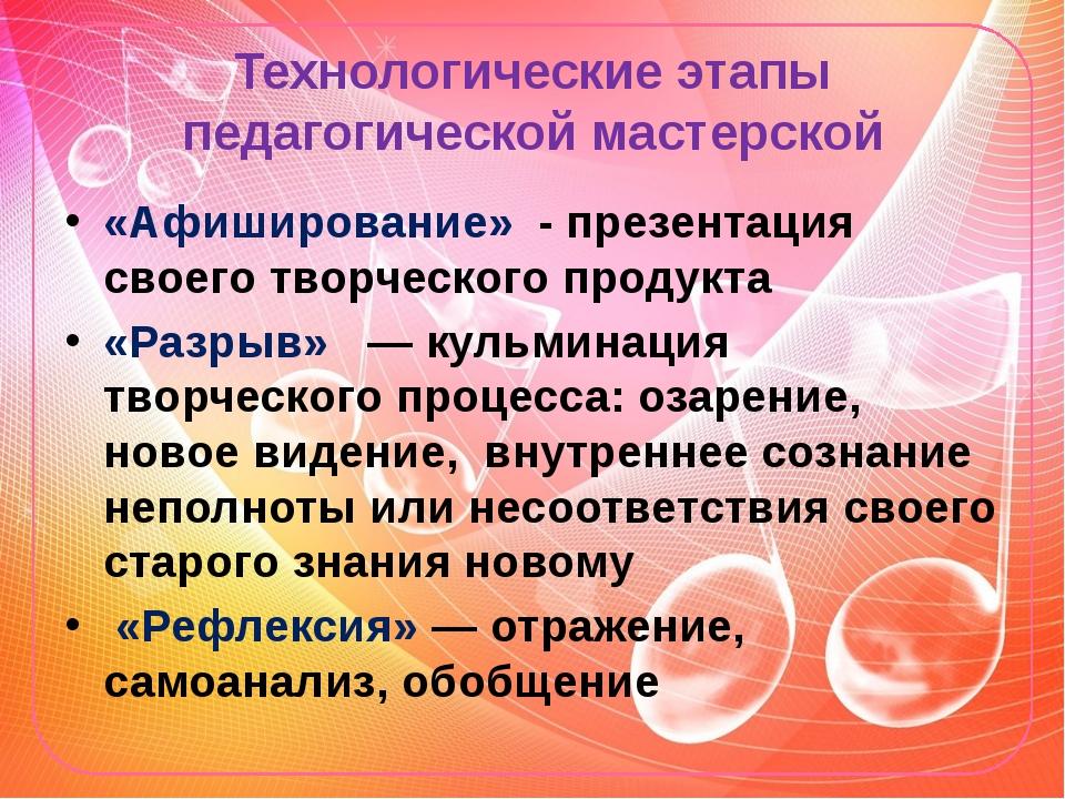 Технологические этапы педагогической мастерской «Афиширование» - презентация...
