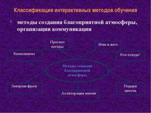 Классификация интерактивных методов обучения методы создания благоприятной ат