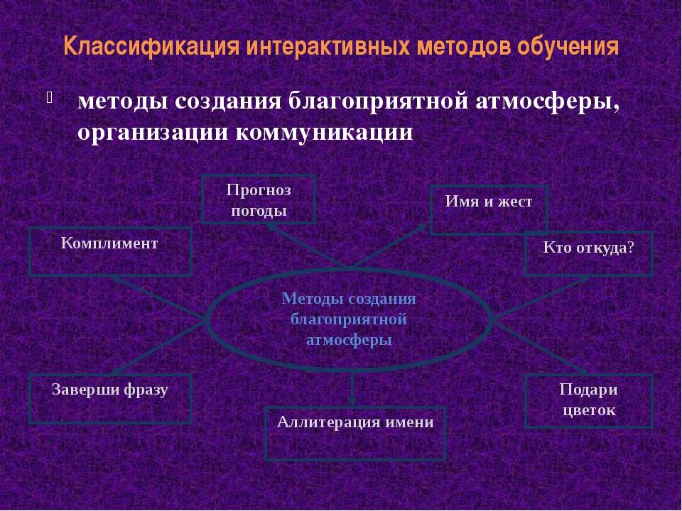 Классификация интерактивных методов обучения методы создания благоприятной ат...