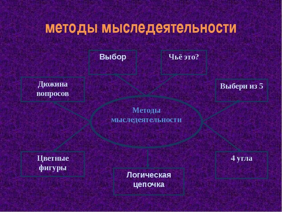 методы мыследеятельности Методы мыследеятельности Дюжина вопросов Выбор Чьё э...