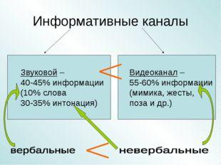 Информативные каналы Звуковой – 40-45% информации (10% слова 30-35% интонация
