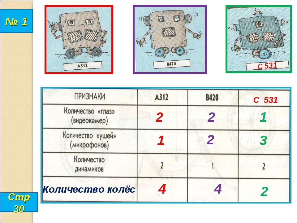 № 1 Стр 30 С 531 2 2 С 531 2 2 1 1 3 4 4 Количество колёс