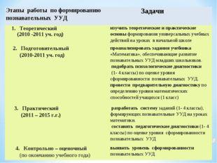 Этапы работы по формированию познавательных УУД Задачи 1. Теоретический (201