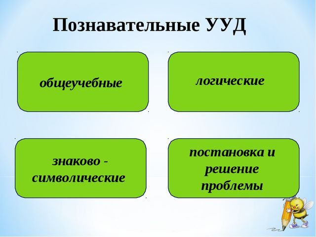 Познавательные УУД общеучебные знаково - символические постановка и решение п...