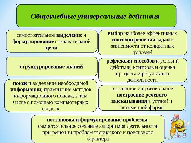 поиск и выделение необходимой информации; применение методов информационного...