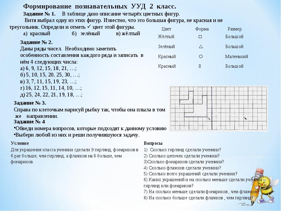 Формирование познавательных УУД 2 класс. Задание № 1. В таблице дано описание...
