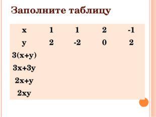 Заполните таблицу x 1 1 2 -1 y 2 -2 0 2 3(x+y) 3x+3y 2x+y 2xy