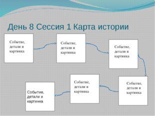 День 8 Сессия 1 Карта истории Событие, детали и картинка Событие, детали и ка
