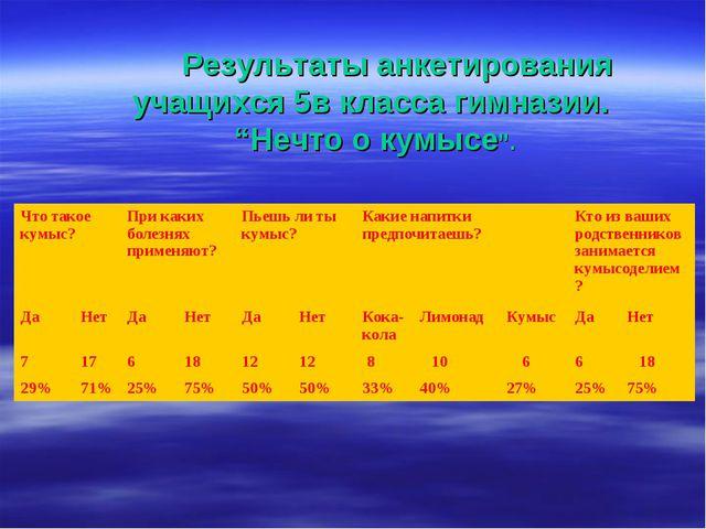"""Результаты анкетирования учащихся 5в класса гимназии. """"Нечто о кумысе"""". Что..."""