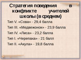 Стратегия поведения в конфликте учителей школы (в среднем) Тип V. «Сова» - 29