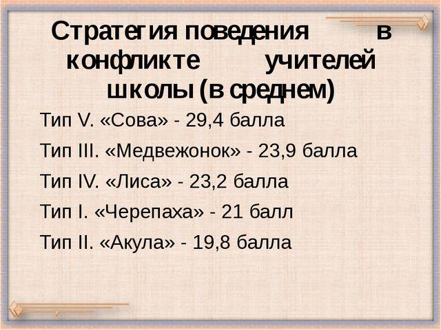 Стратегия поведения в конфликте учителей школы (в среднем) Тип V. «Сова» - 29...