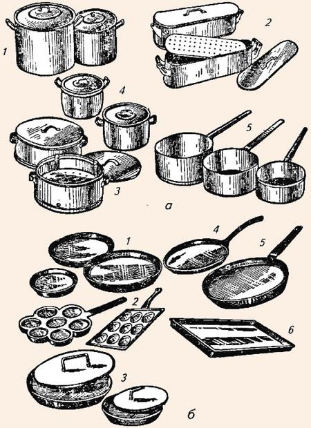 Инвентаря для приготовления сложных десертов