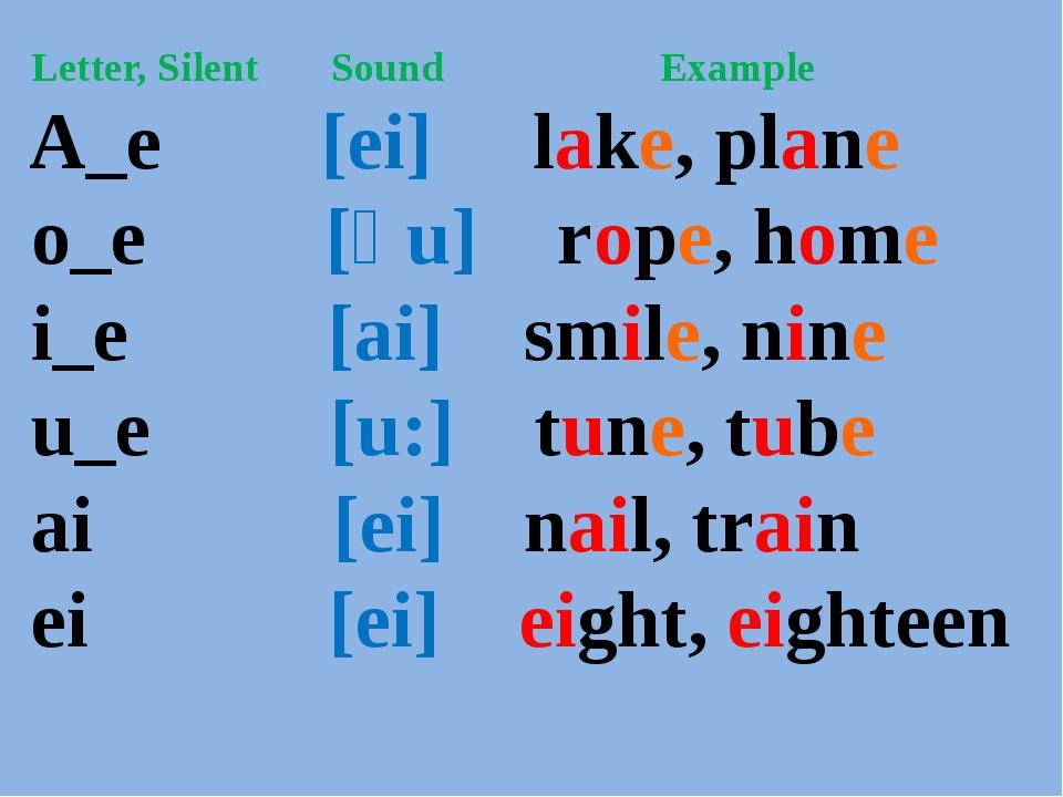 Letter, Silent Sound Example A_e [ei] lake, plane o_e [әu] rope, home i_e [a...
