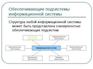 Обеспечивающие подсистемы информационной системы Структура любой информационн