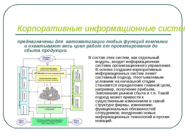 Корпоративные информационные системы предназначены для автоматизации любых фу...