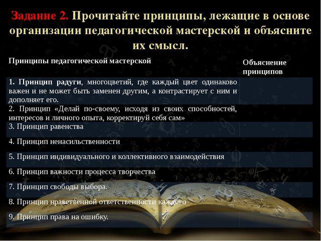 Задание 2. Прочитайте принципы, лежащие в основе организации педагогической м...