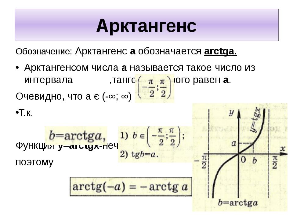 Арктангенс Обозначение: Арктангенс а обозначается arctga. Арктангенсом числа...