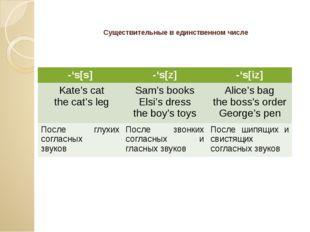 Существительные в единственном числе -'s[s] -'s[z] -'s[iz] Kate's cat the ca