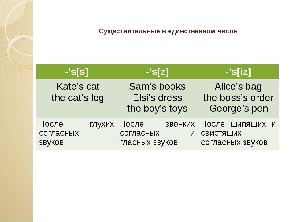 Существительные в единственном числе -'s[s] -'s[z] -'s[iz] Kate's cat the ca...