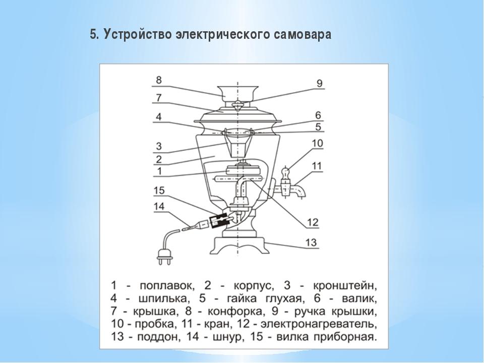 5. Устройство электрического самовара