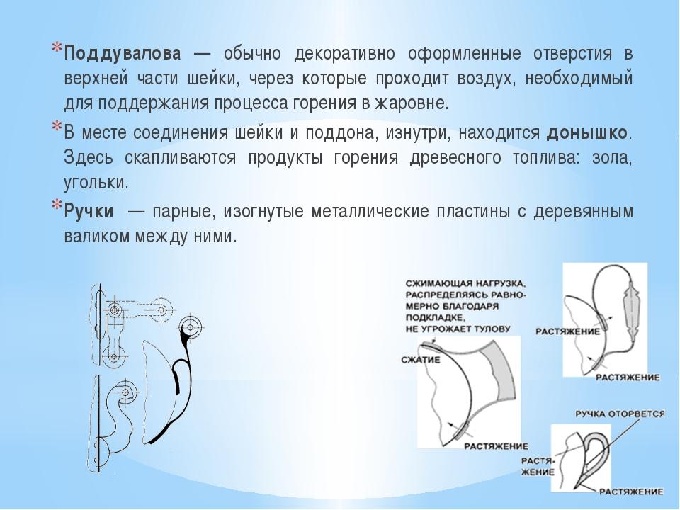 Поддувалова — обычно декоративно оформленные отверстия в верхней части шейки...