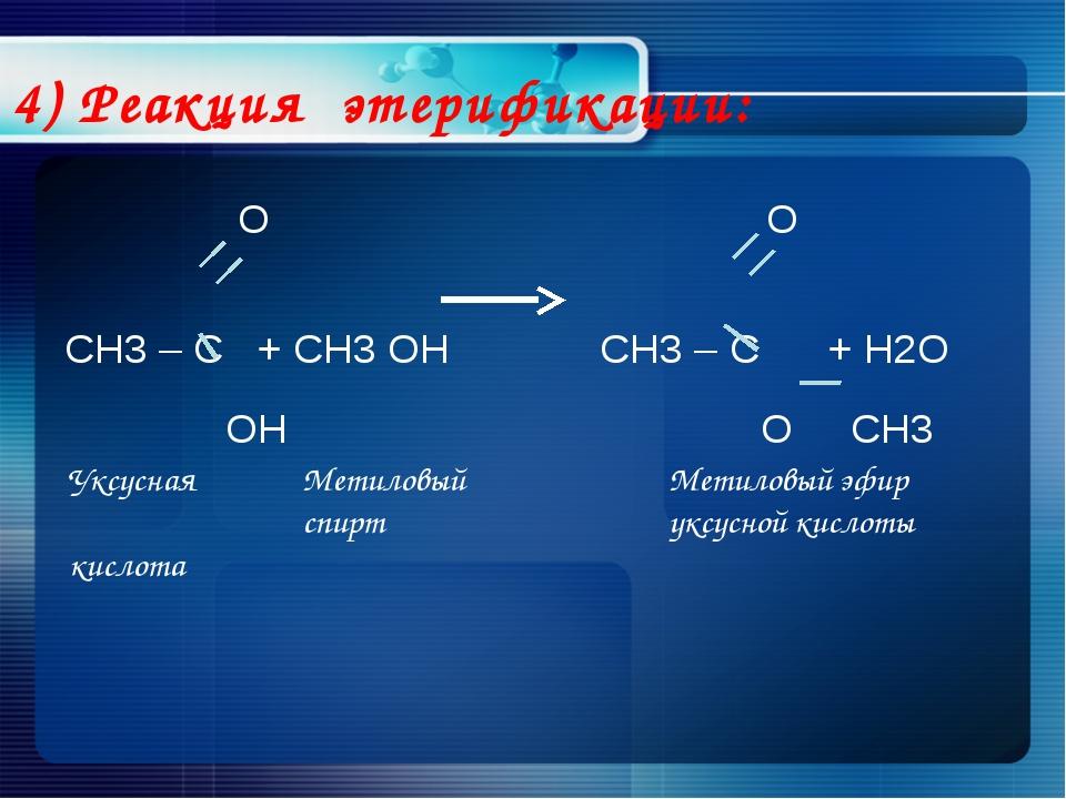 4) Реакция этерификации: O O CH3 – C + CH3 OH CH3 – C + H2O OH O CH3 Уксусная...
