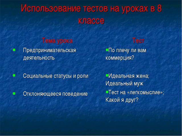 Использование тестов на уроках в 8 классе Тема урокаТест Предпринимательская...