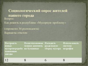 Вопрос: Как решить в республике «Мусорную проблему» (опрошено 34 респондента)