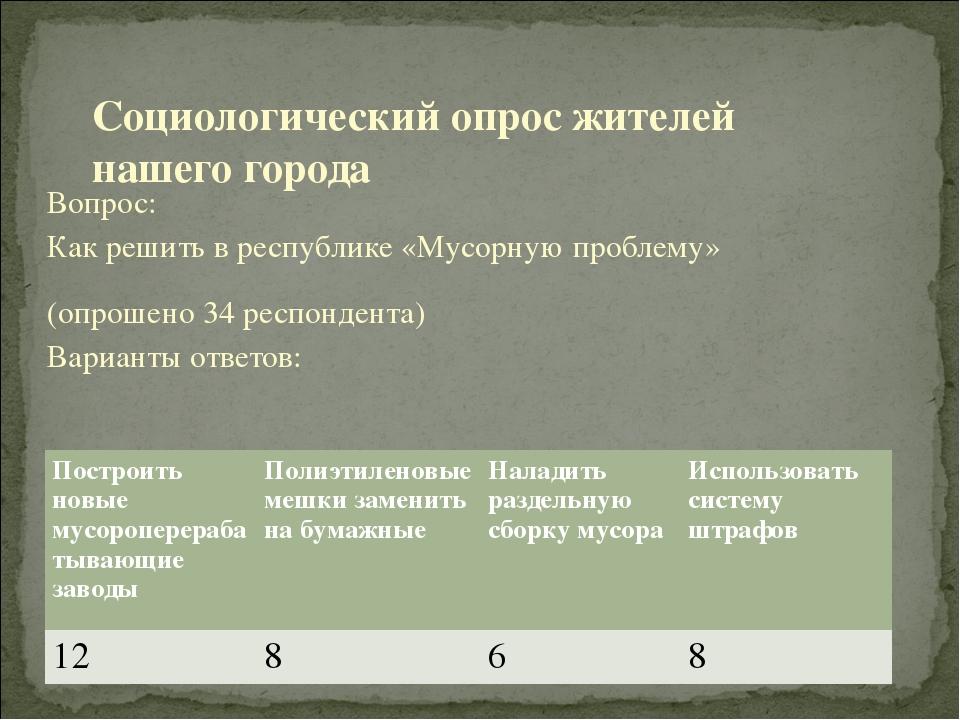 Вопрос: Как решить в республике «Мусорную проблему» (опрошено 34 респондента)...