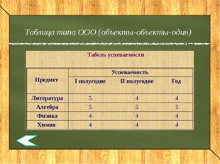 Пример способа подбора Приготовьте 8 листочков с числами 1,2,3,4,5,7,8,9 и ра