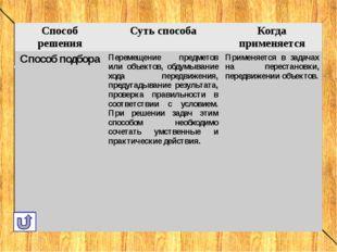 Таблица – универсальное средство представления информации. Для описания ряда