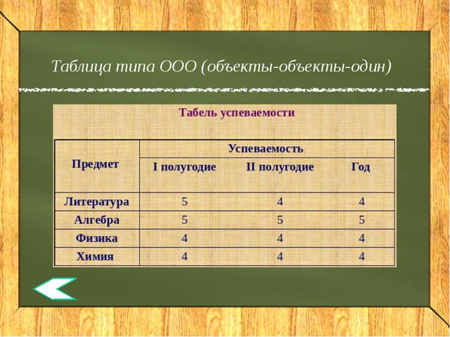 Пример способа подбора Приготовьте 8 листочков с числами 1,2,3,4,5,7,8,9 и ра...