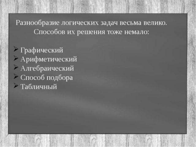 Способ решения Суть способа Когда применяется Арифмети– ческийспособ Решение...