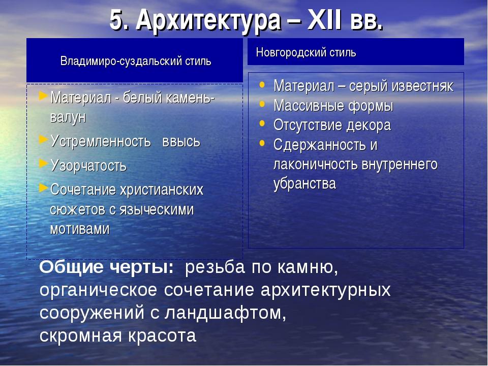 5. Архитектура – XII вв. Владимиро-суздальский стиль Новгородский стиль Матер...