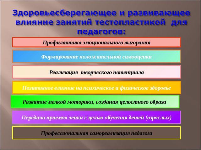 Профилактика эмоционального выгорания Формирование положительной самооценки Р...