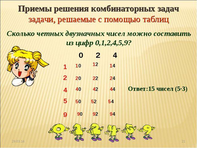 Посчитать количество символов в строке с для